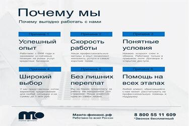 Кредиты наличными от Почта Банка в Оренбурге на потребительские нужды физическим лицам.