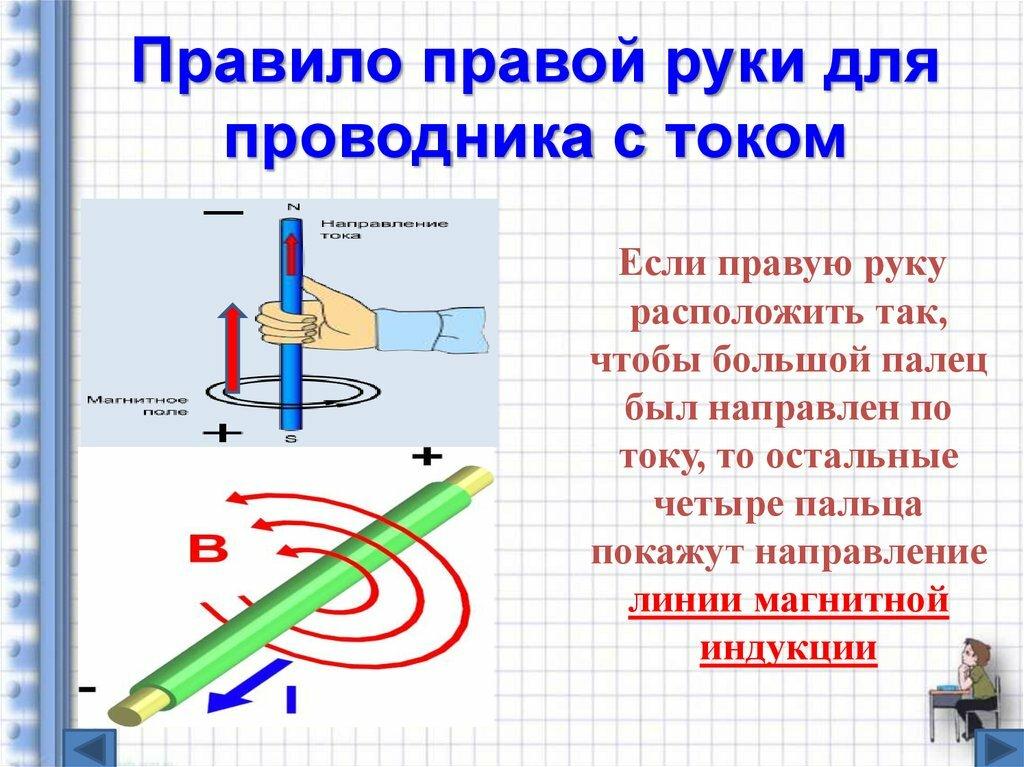Картинки по правилу левой руки физика