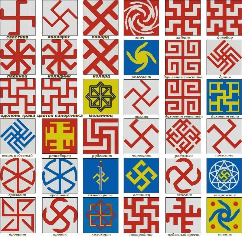 Значки символы староверов картинки