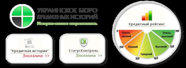 небольшие банки выдающие кредиты в москве без проверки кредитной истории калуга получение кредита