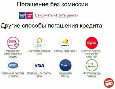 Потребительский кредит в почта банке отзывы