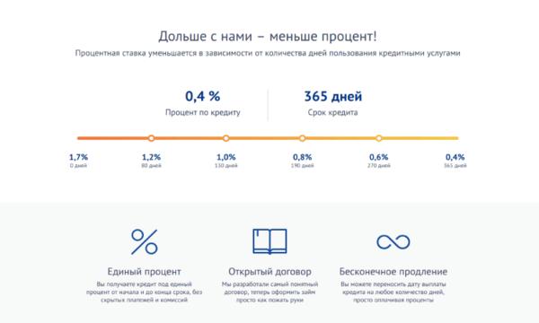 кредит на маленький срок взять кредит онлайн екапуста новосибирск