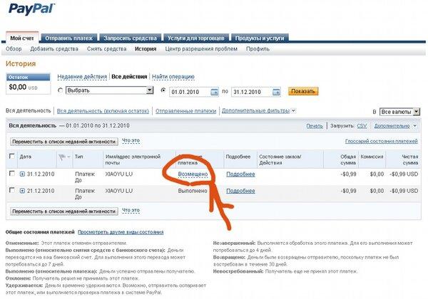 сбербанк онлайн вклады 2020 с повышенной ставкой для пенсионеров