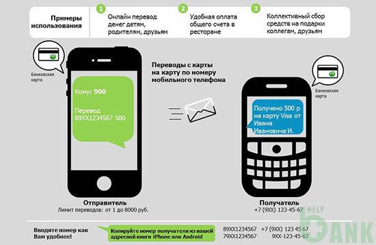 как перевести деньги с телефона на телефон мтс без комиссии через смс на билайн