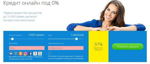 подбор кредита онлайн по банкам