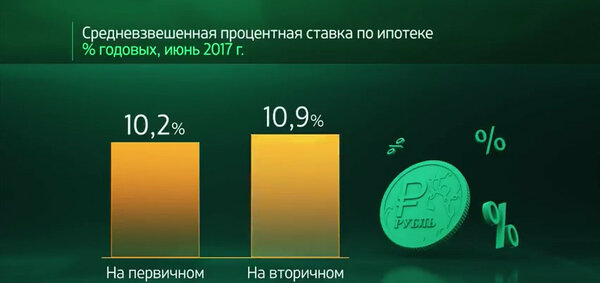заявки онлайн на кредит наличными во все банки усолье сибирскоекупить машину в кредит в крыму