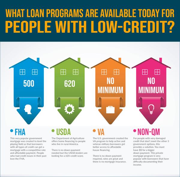 Кредитная карта. все услуги. Максимально прозрачно все по кредиту или по карте в приложении.