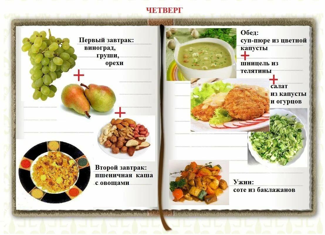 Варианты меню при похудении