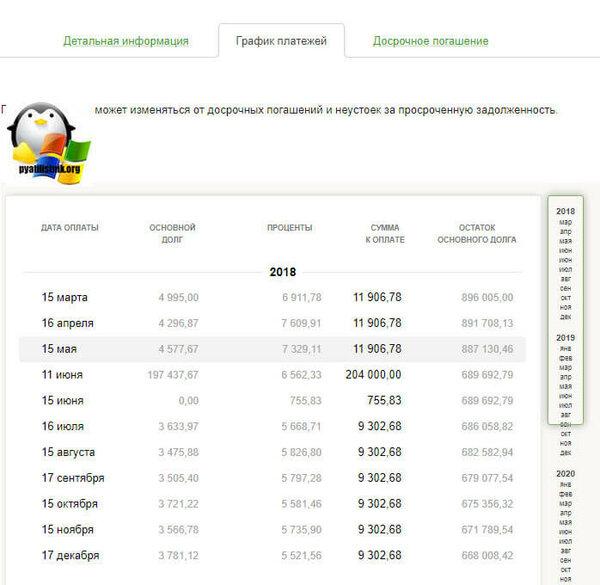 Займы онлайн на карту без проверок без отказа одобрение без процентов