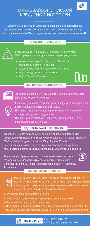 кредит европа банк официальный сайт телефон