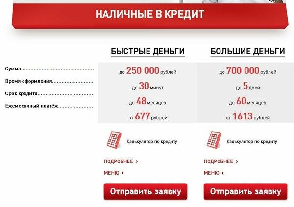 кредит 50 тысяч рублей на год сбербанк