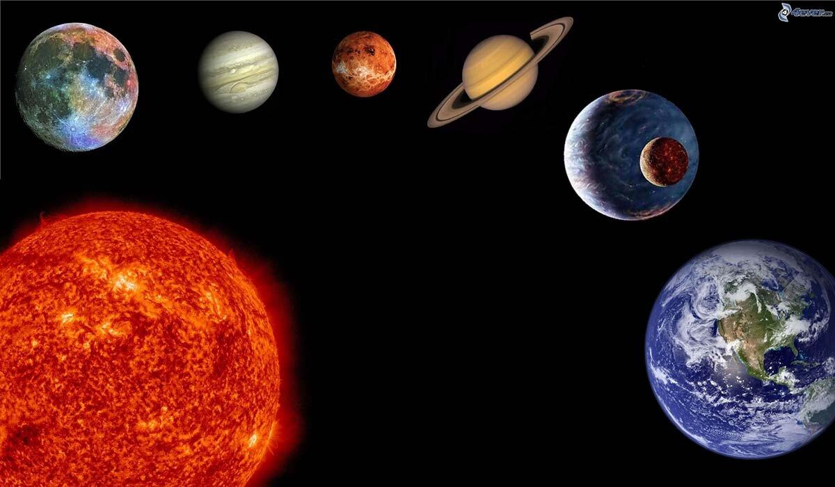 Фотоснимки всех планет