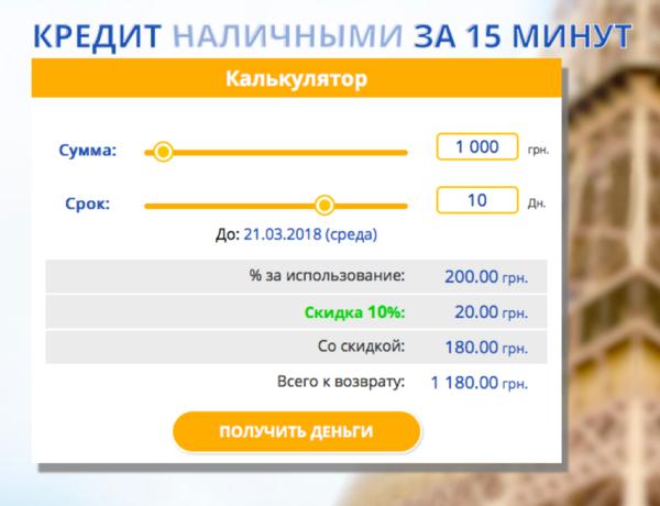 Кредит на покупку земельного участка калькулятор онлайн
