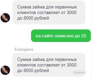 мани займ кредит кредитные карты альфа банк украина