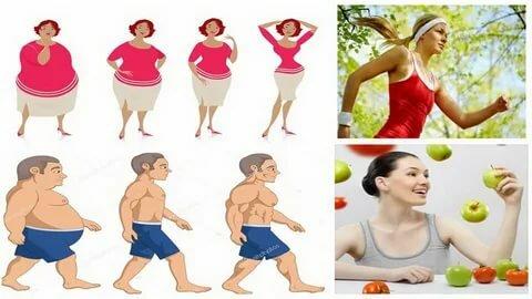 Как Похудеть Самостоятельно Без Таблеток. Как похудеть без таблеток в домашних условиях?