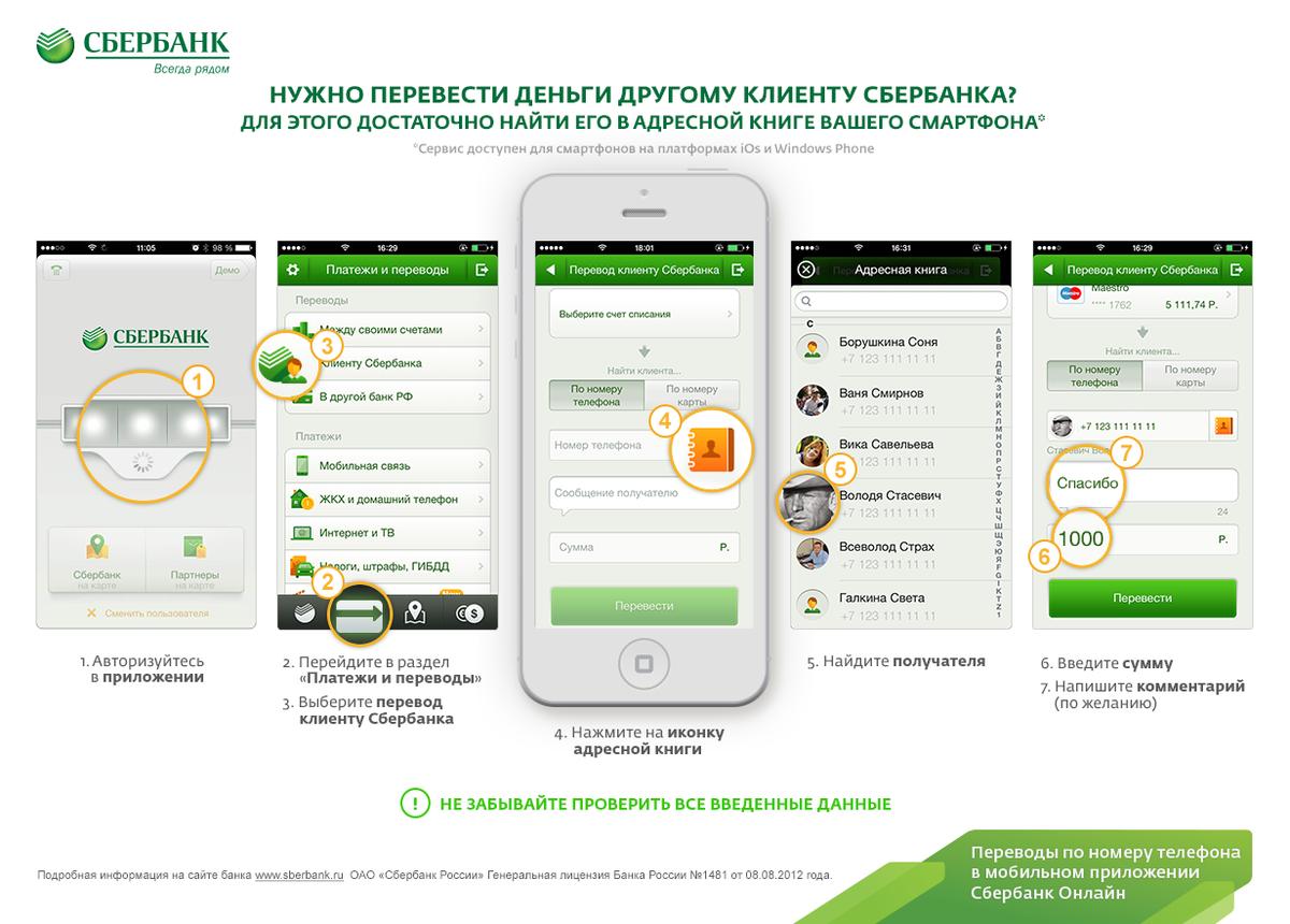 Перевод клиенту Сбербанка в мобильном приложении