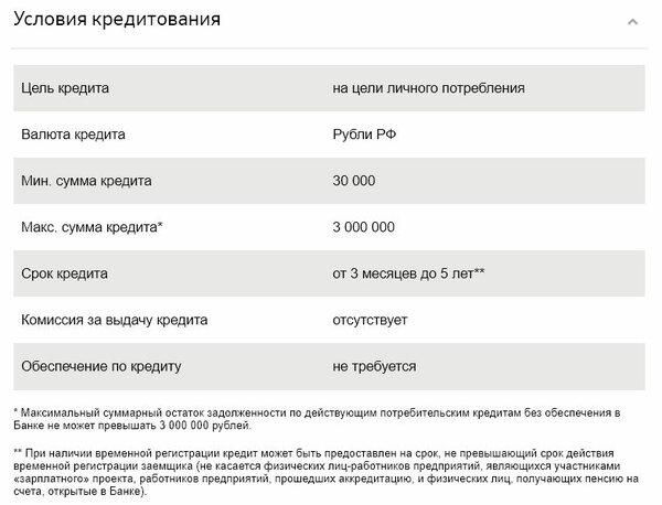 Кредит по временной регистрации сбербанк онлайн где взять кредит под малый бизнес