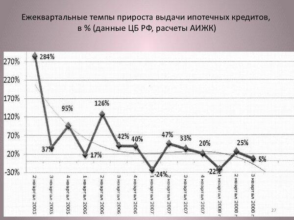 помогу взять кредит с плохой кредитной историей украина