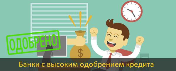 Банки с одобрением онлайн