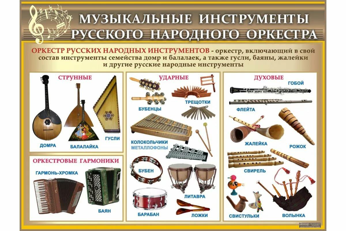 Картинка оркестра русских народных инструментов