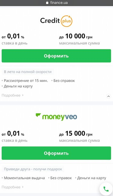банк дающий кредит онлайн на карту потребительский кредит ак