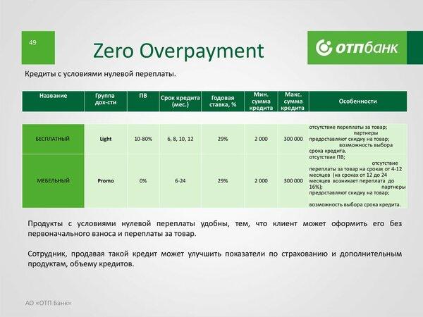 кредит от отп банка наличными без справок и поручителей взять кредит в банке онлайн заявка без справок и поручителей сбербанк
