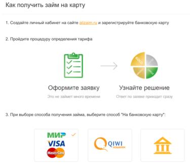 Неизвестные займы онлайн на карту