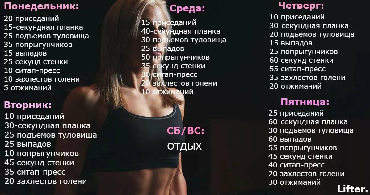 Интенсивный Курс Похудения Спорт.