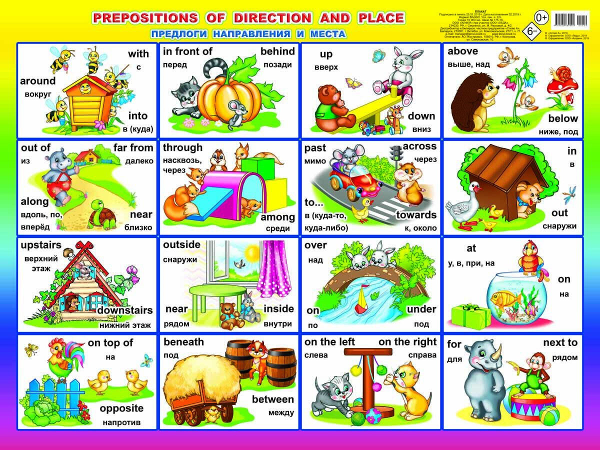 Предлоги направления на английском картинки