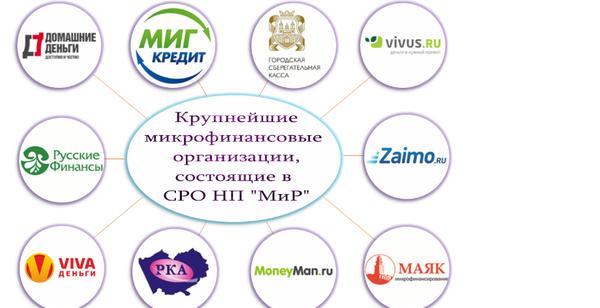konga ru займ снятие денег с карты райффайзен без комиссии в других банках