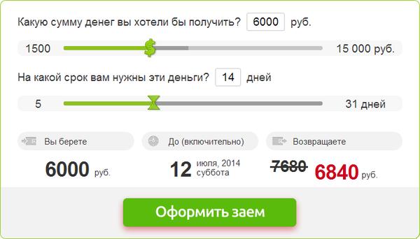 Кредит пенсионерам на карту онлайн санкт-петербург
