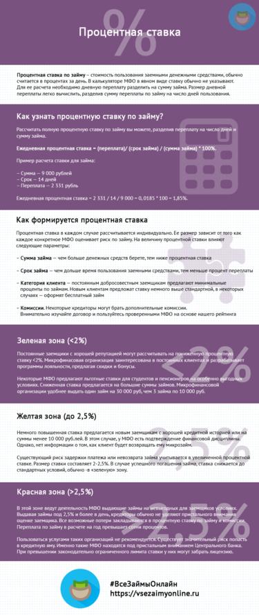 banki ru подбор кредита отзывы