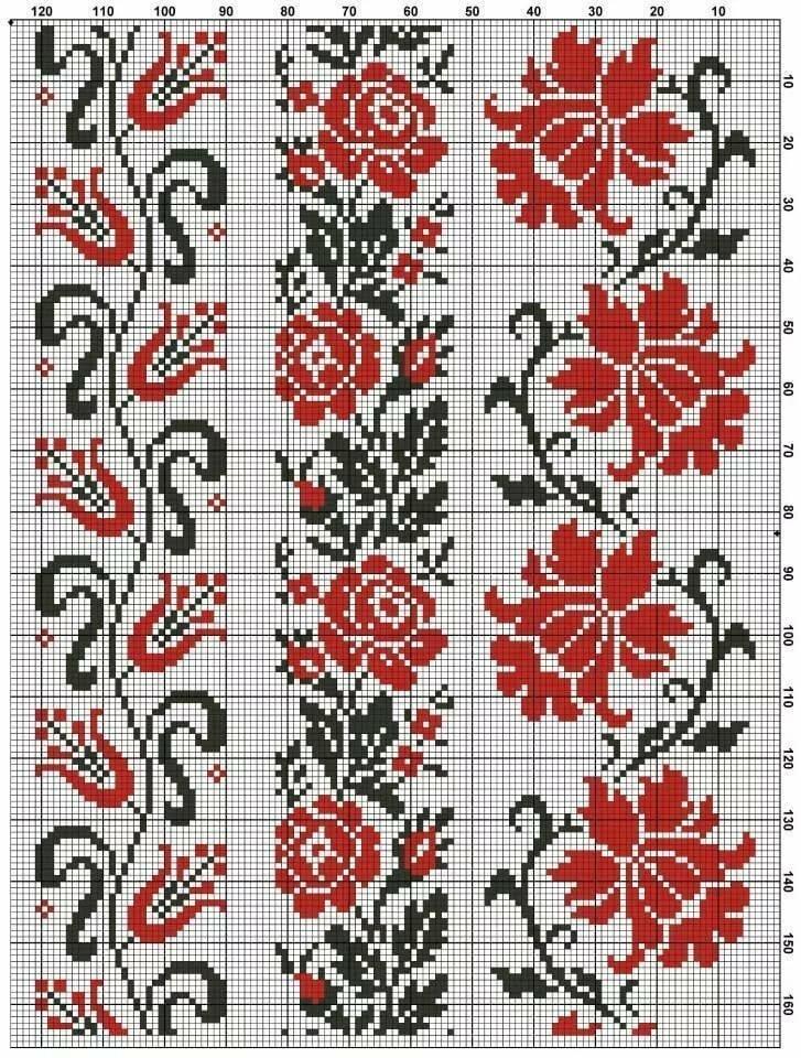 представители вышивание крестом узоры картинки этот цветок розетками