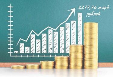 Какие банки Армении получили наибольшую прибыль