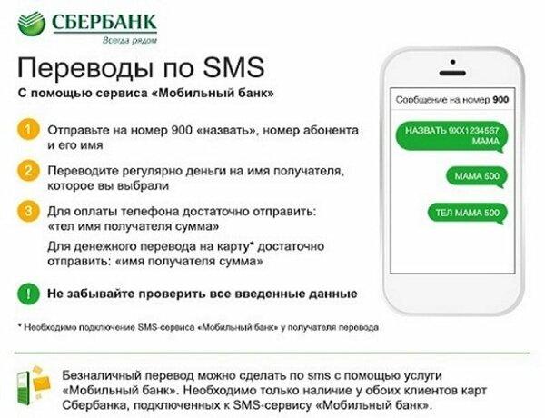 мобильный банк взять кредит как взять кредит с плохой кредитной историей и просрочками уфа