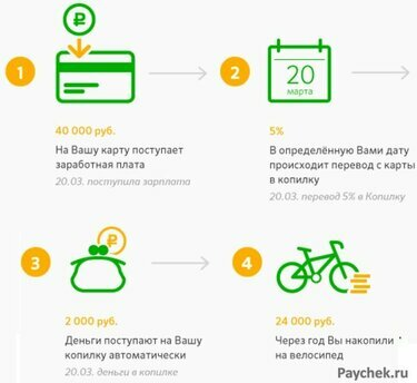 онлайн займ всем income-bank.ru