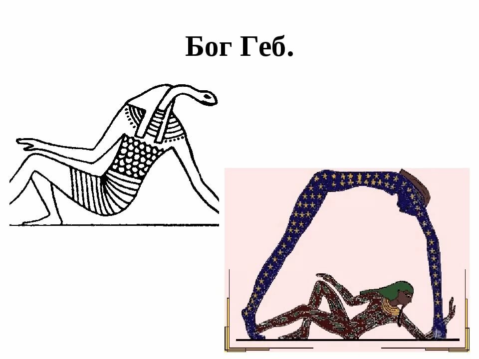 Бог древнего египта геб картинки