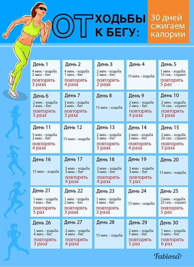 Схема Похудения 30 Дней. Эффективная диета на месяц для похудения в домашних условиях