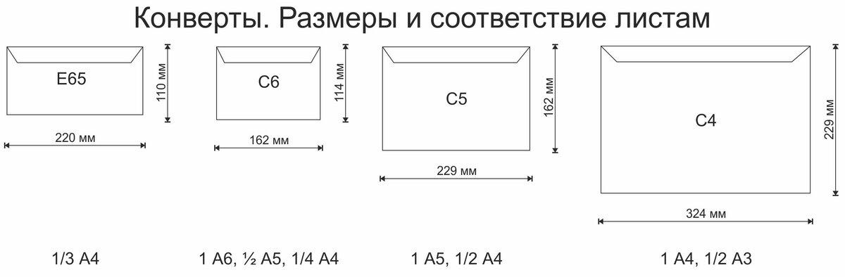Открытка квадратная размеры