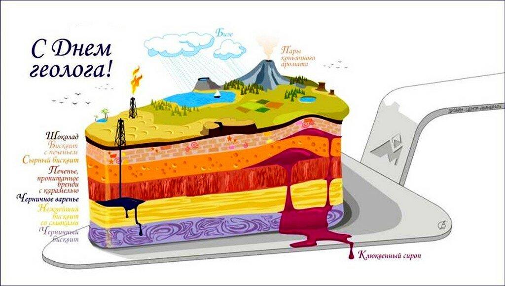 Днем рождения, поздравление с днем геолога открытка