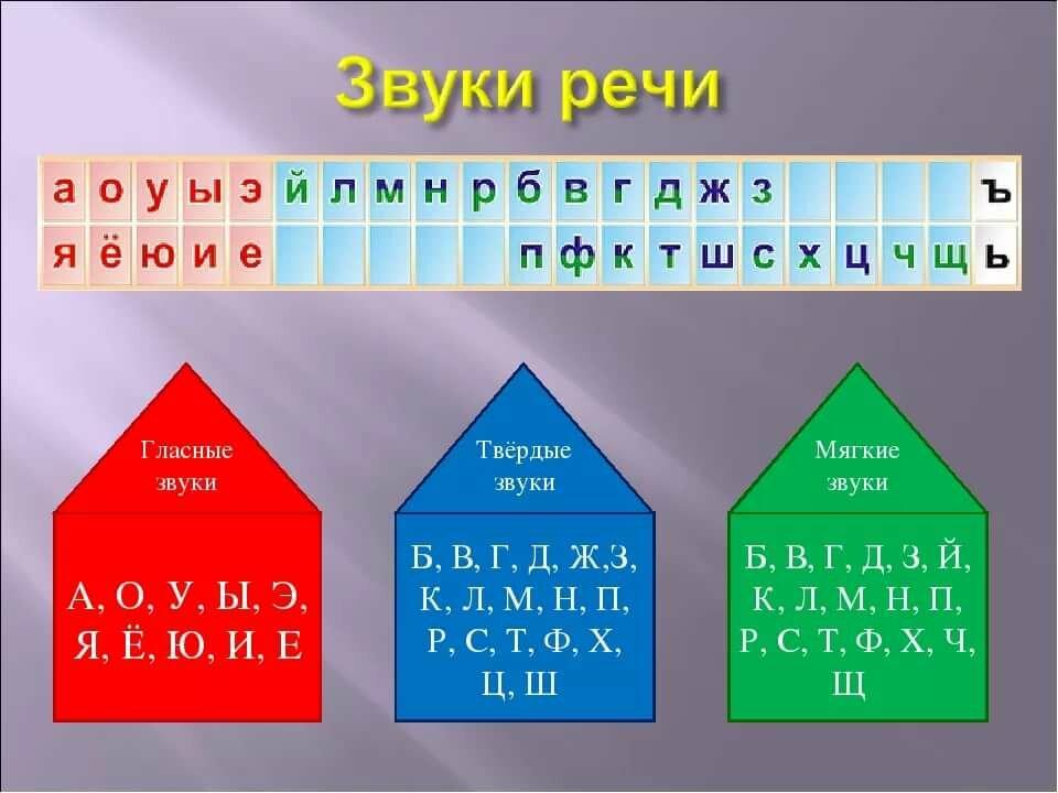 болгова картинки звуки твердые и мягкие таблица фотографию