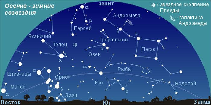 это созвездие и их название в картинках это гибрид