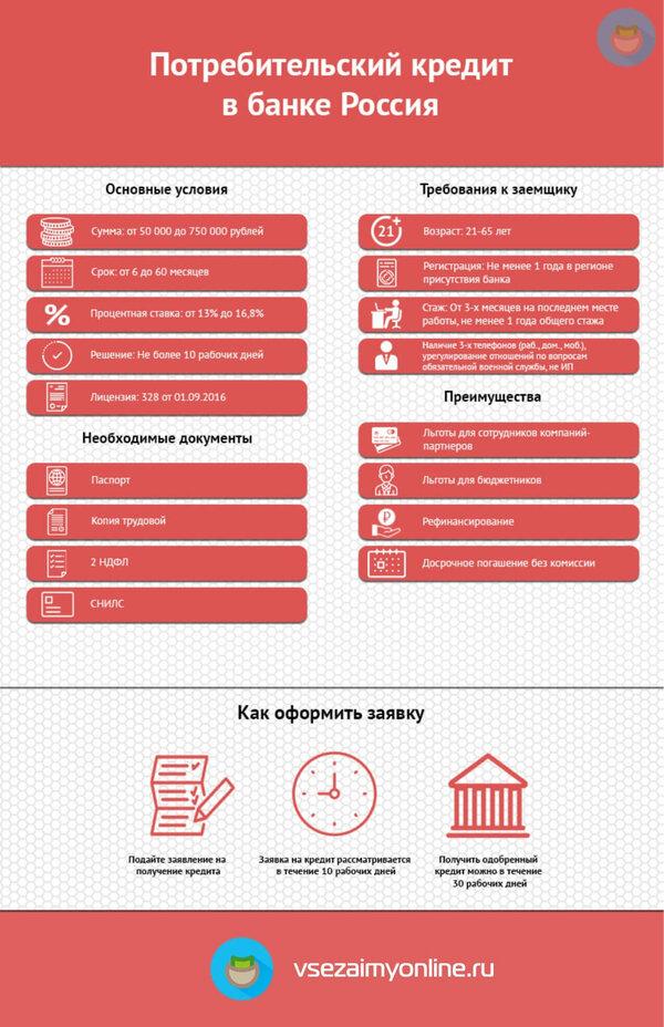 Канский банк взять кредит банк открытие оплатить кредит онлайн