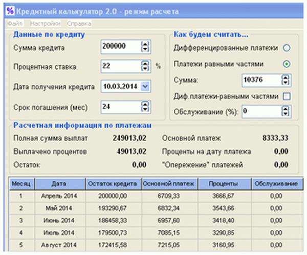 Ипотечный калькулятор по сумме кредита