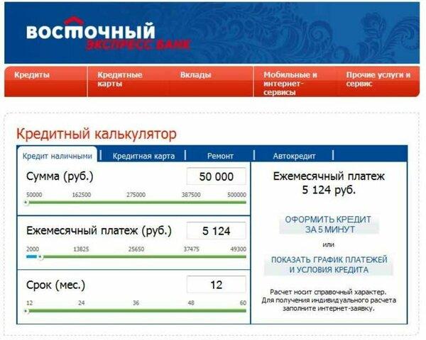 потребительский кредит оформить заявку онлайн