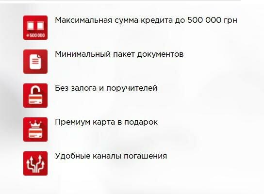 банки где можно взять кредит без справок о доходах и поручителей г киров