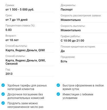 онлайн займ без паспортных данных на киви кошелекзайм доход осно