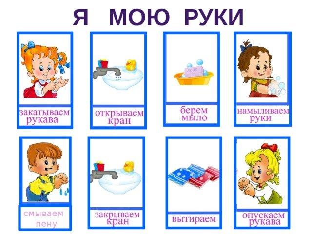 Картинки моем руки для детского сада