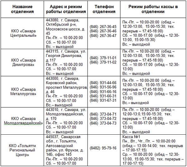 Яндекс маршруты построить маршрут спб