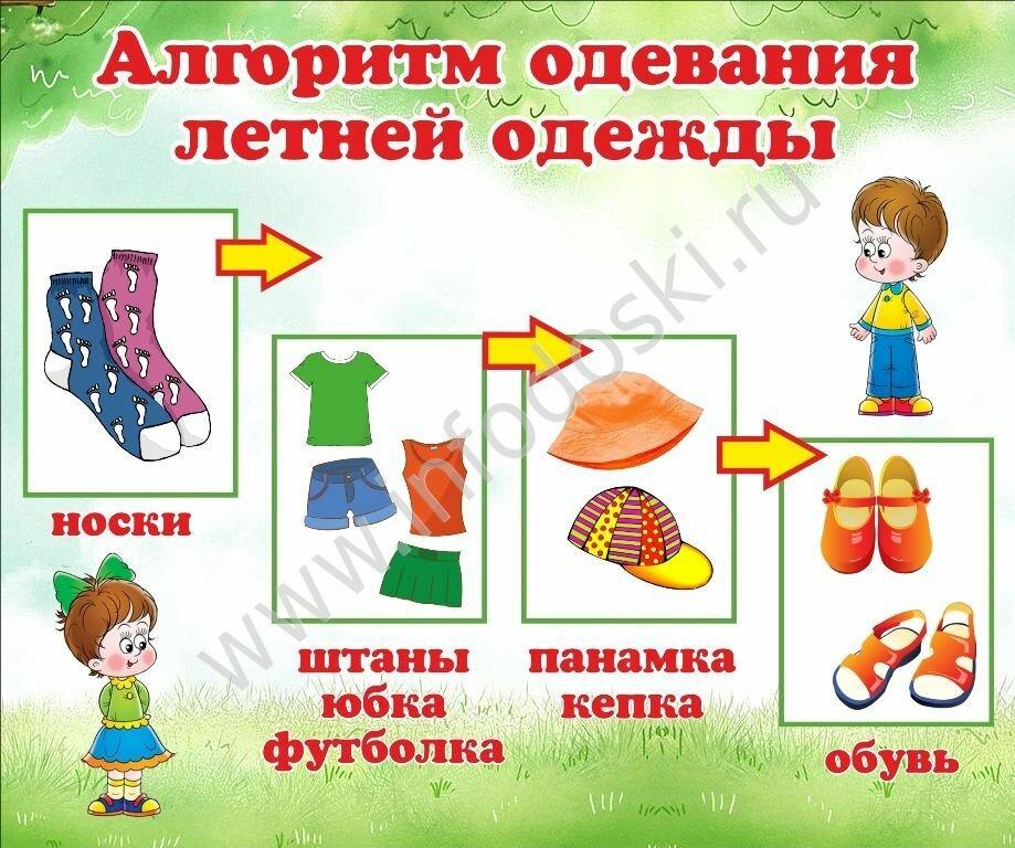 картинки с последовательностью одевания несчастью, споров никто